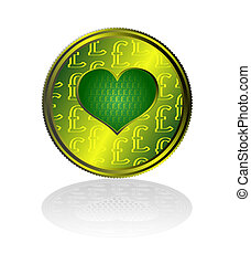 Concentration of pound Sterling in heart