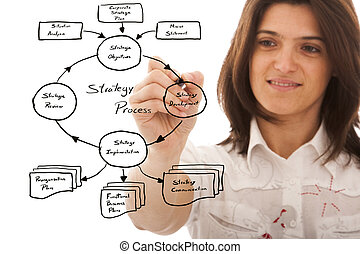 Business plan - businesswoman drawing a strategic business...