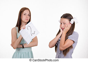 Schoolgirl very upset estimate obtained - The teacher once...