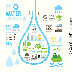 Infographic water eco annual report template design ....