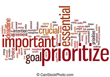 Prioritize word cloud - Prioritize concept word cloud...
