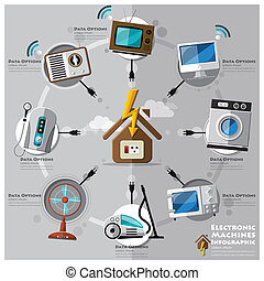 Electronic Machine And House Flat Icon Business Infographic...