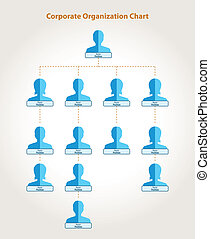 Corporate organization chart in blue and orange colors