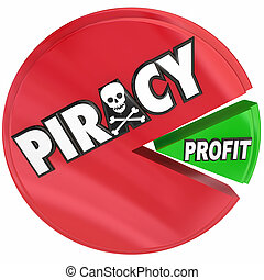 Piracy Pie Chart Eating Profits Illegal Copyright Theft...