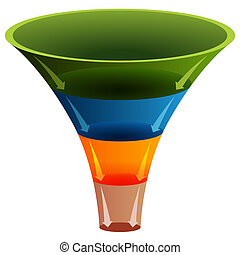 Layered Funnel Chart - An image of a layered funnel chart