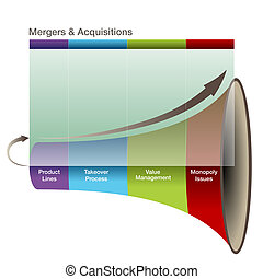 Mergers Aquisitions Graph