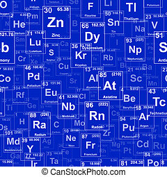 Elements Repeating Background - Periodic table of the...