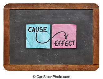 cause and effect concept - colorful sticky notes on a...