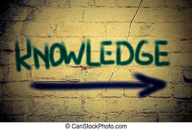 conocimiento, concepto