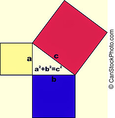Pythagoras' theorem of right triangles