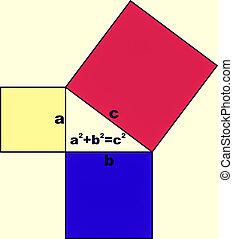 Pythagoras' theorem of right triangles