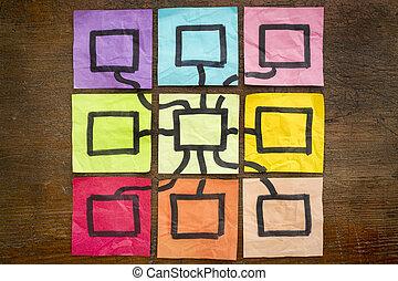 network diagram concept