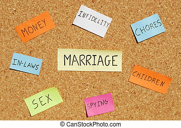 Marriage keywords on a colorful cork board