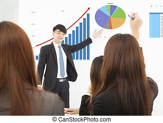 businessman giving a presentation about marketing sales