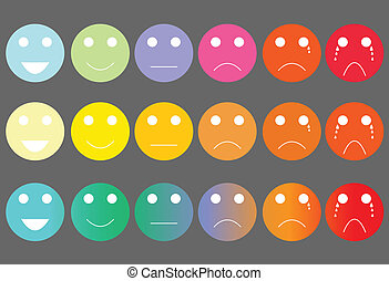 Faces pain rating scale and assessment tool