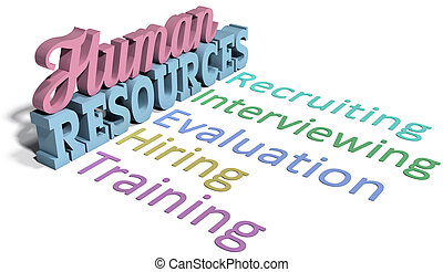 Human resources hiring management - List of Human Resources...