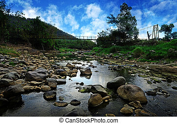 Biting River - View Biting river in Biting Village, Badegan,...