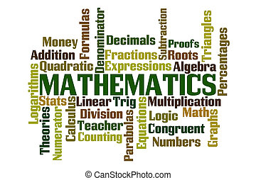 Mathematics word cloud on white background