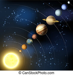 Solar system from space - The solar system with the planets...