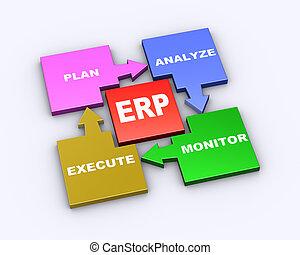 3d flow chart of erp
