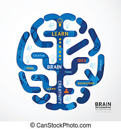 infographics vector brain design diagram line style template...