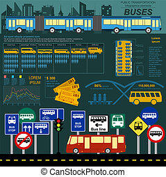 Public transportation ingographics. Buses. Vector...