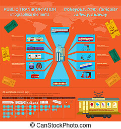 Public transportation infographics. Tram, trolleybus;...