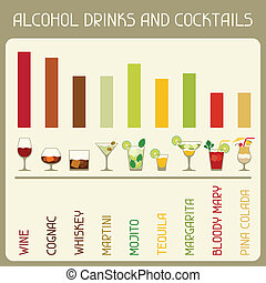 Illustration infographic of alcohol drinks and cocktails