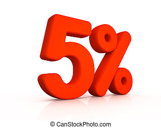 five percent simbol on white background 3D