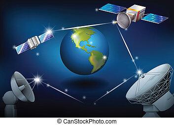 Satelici, Okoliczny, planeta, ziemia