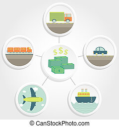 Cost of transport - Shipping expense Truck, car, ship,...