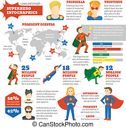 Super hero infographics with avatars in costumes and world...