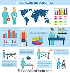 Medical infographic set - Medical healthcare pharmacology...