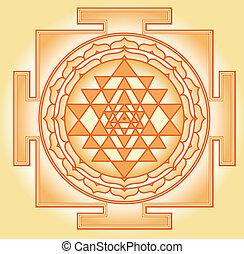 Shri, chakra, Yantra