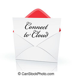 the words connect to cloud on a card
