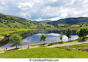Watendlath Tarn Lake District view - Watendlath Tarn Lake...