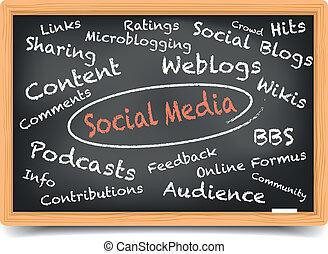 """Blackboard Social Media - detailed illustration of a """"social..."""
