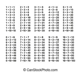 Multiplication Table on White Background. Vector...
