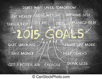2015 Goals ,writing on chalkboard