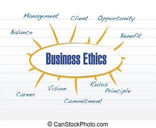 business ethics model illustration design