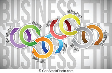 business ethics cycle diagram illustration design