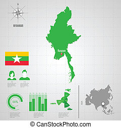 Republic of MYANMAR. flag. Asia. World Map. Travel vector...