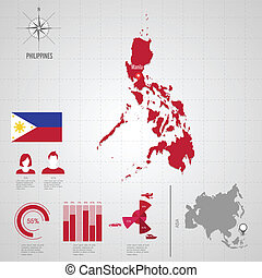 Republic of PHILIPPINES. flag. Asia. World Map. Travel...