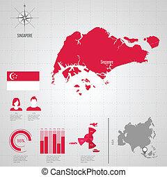 Republic of SINGAPORE. flag. Asia.