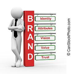 3d businessman and branding signpost illustration concept -...
