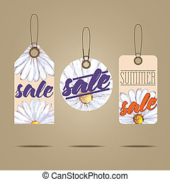 Sales labels