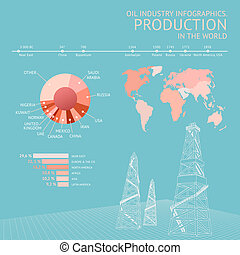 Oil industry. - Oil industry infographic on the color...