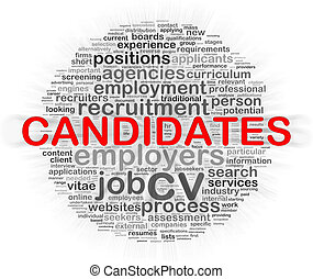 Circular word tags wordcloud of candidate