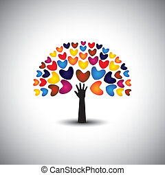 heart or love icons and hand as tree - concept vector. This...