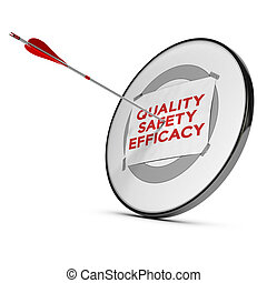 quality, safety, efficacy motivation - Target with one paper...
